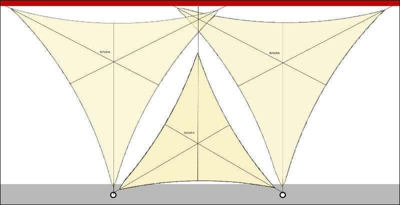 Skitse til solsejl af den trekantede type